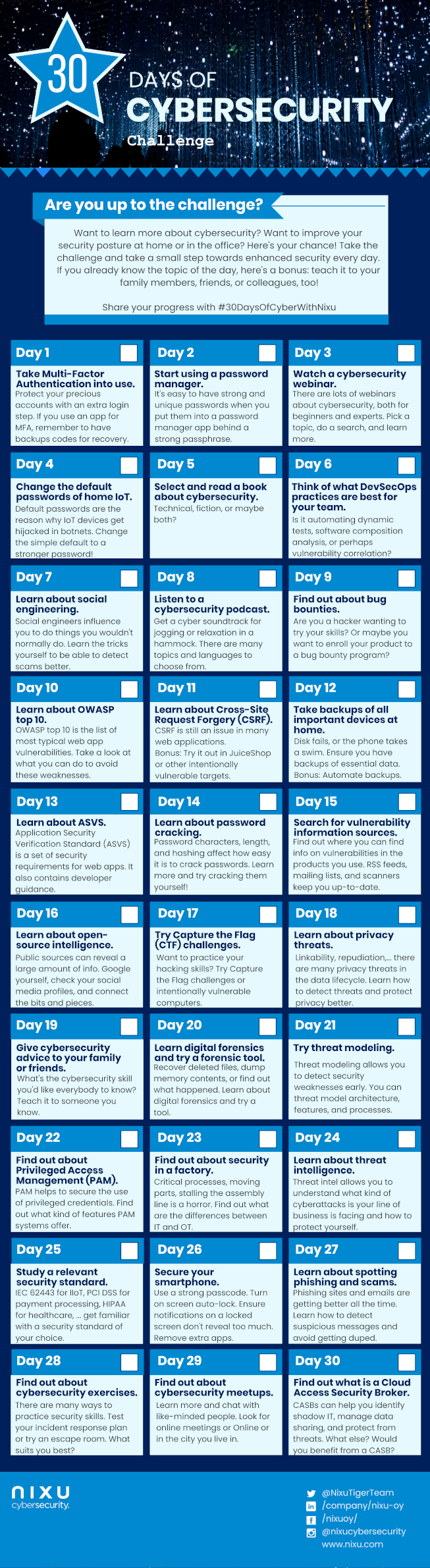 30 days of cybersecurity challenge - share what you've learned and win!