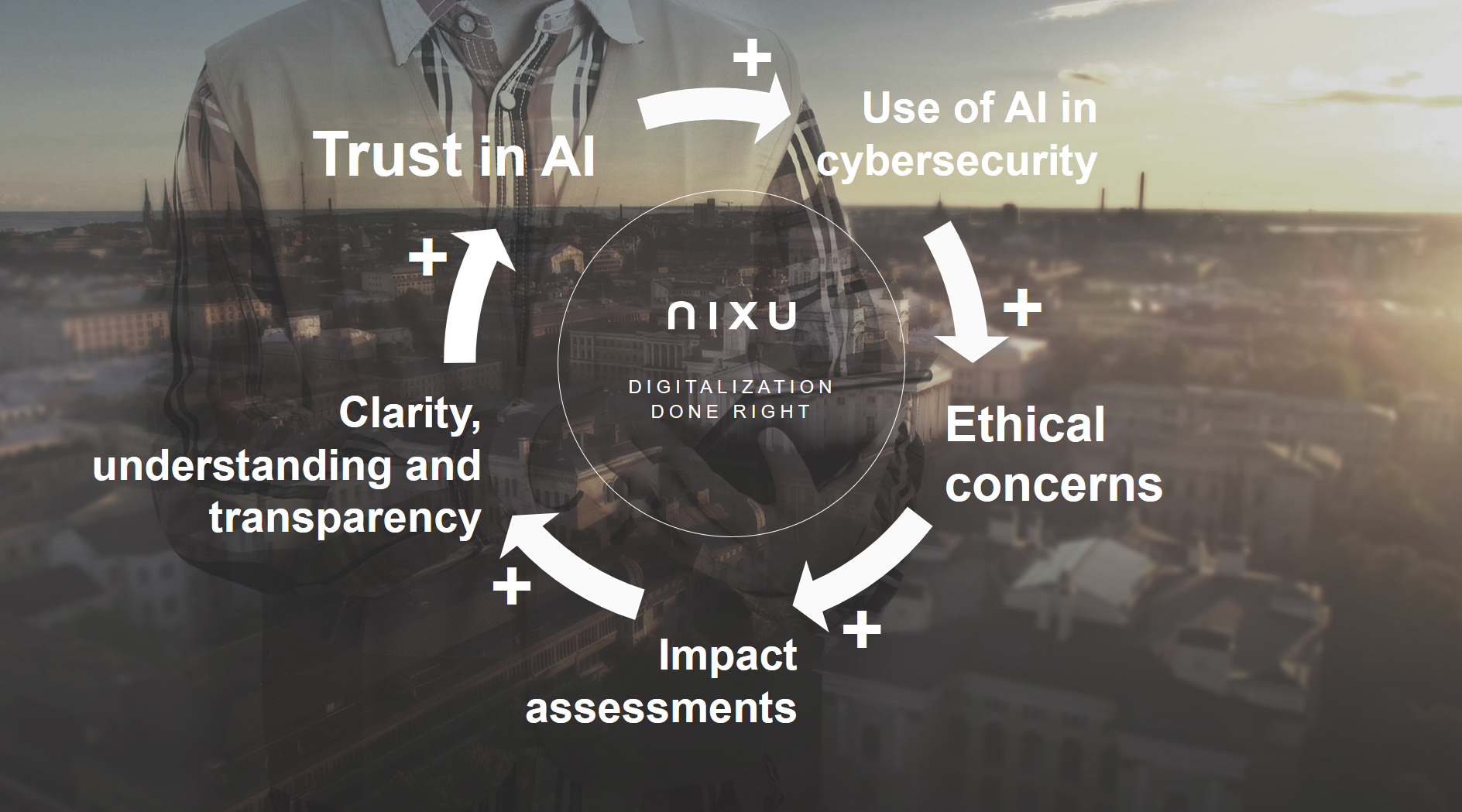 AI ethics cybersecurity