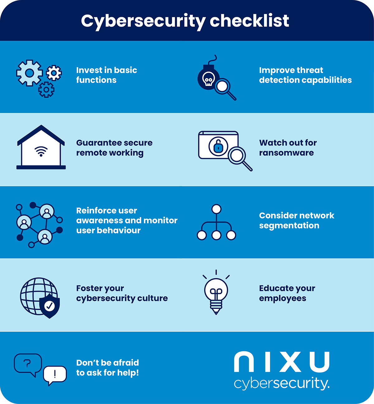 Cybersecurity checklist 2021