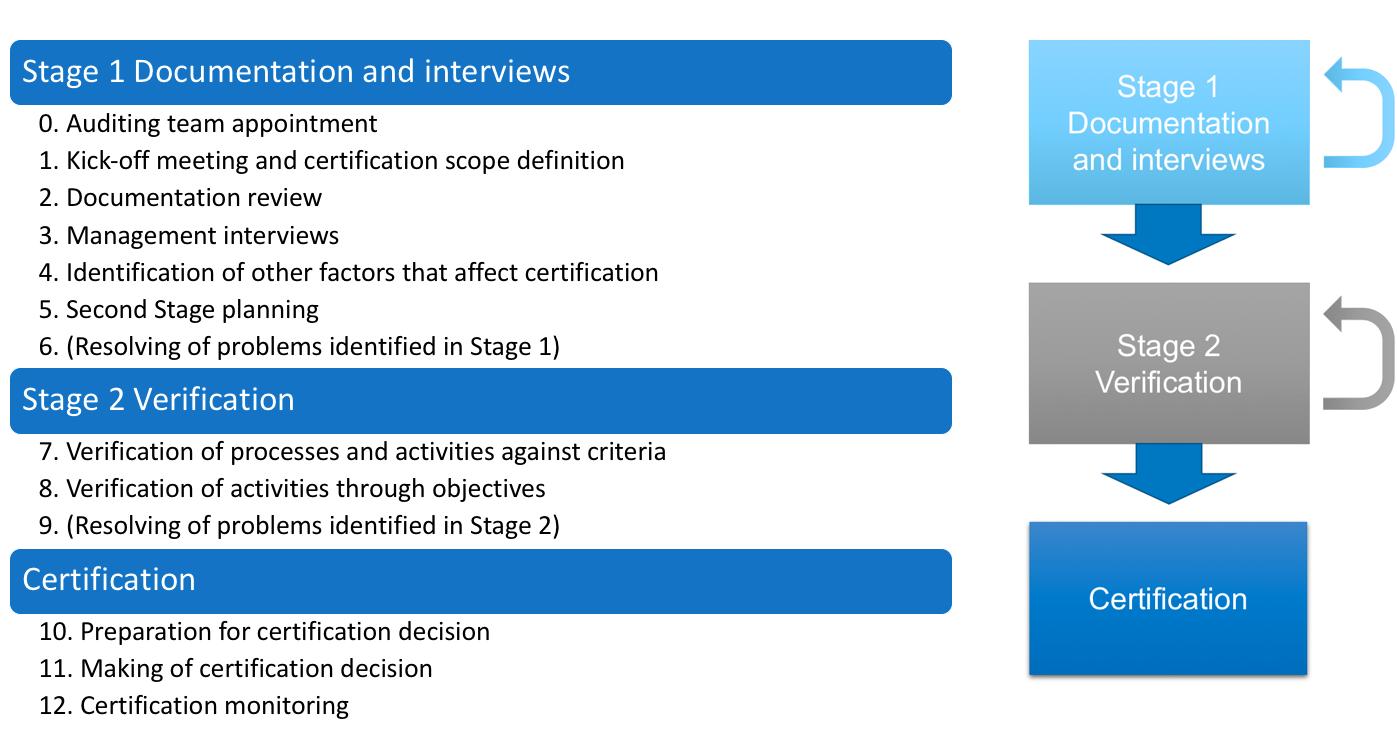 Nixu Certification Ltd Nixu Cybersecurity