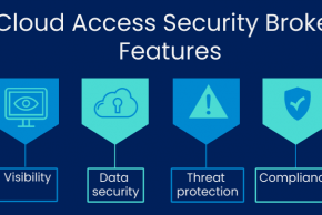 Cloud Access Security Broker (CASB) is a solution that packages essential cloud ecosystem security features: visibility, data security, threat protection, and compliance.
